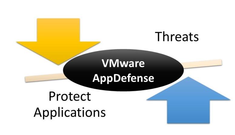 Vmware appdefense cloud pathshala